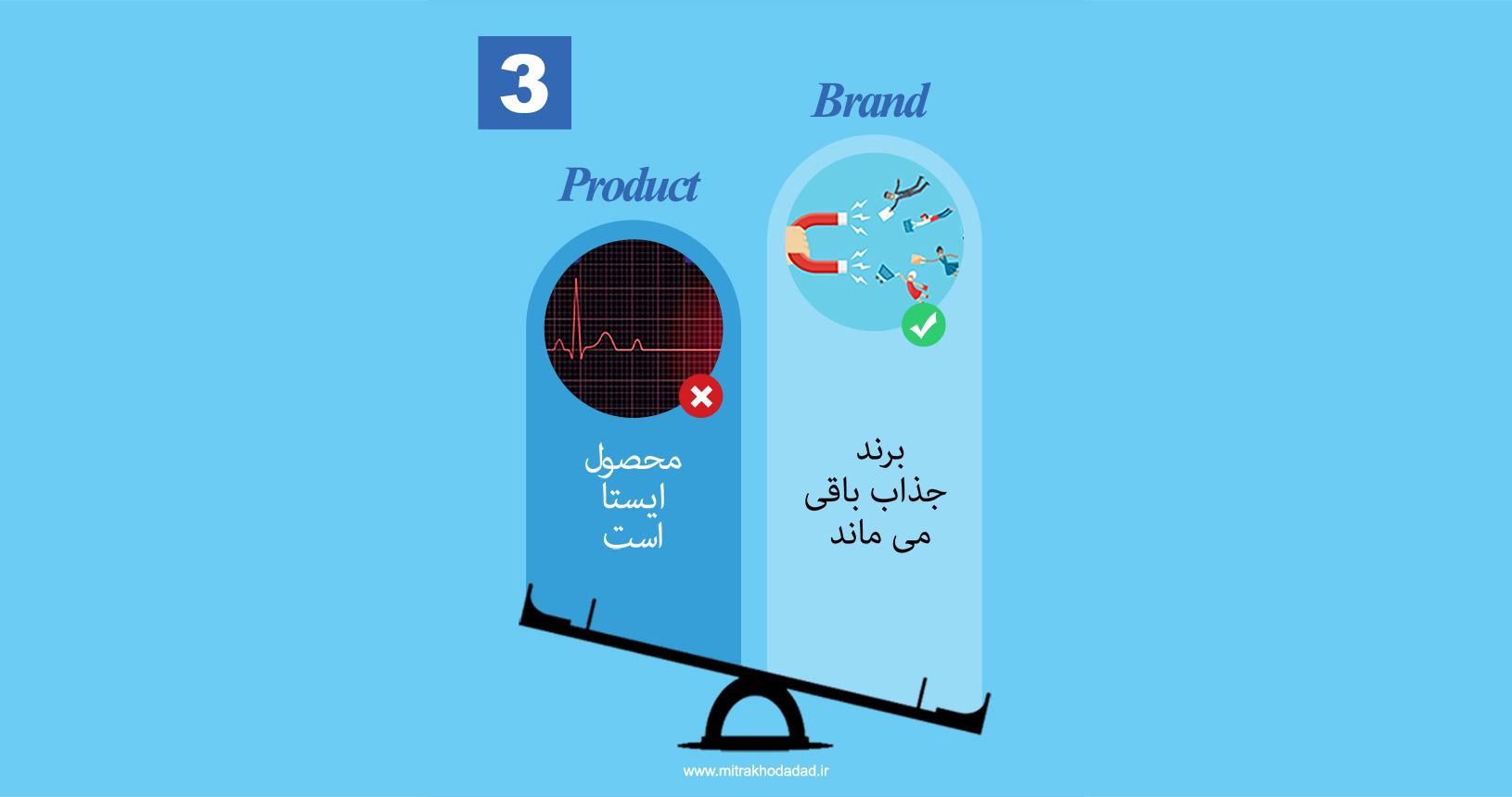 تفاوت برند و محصول